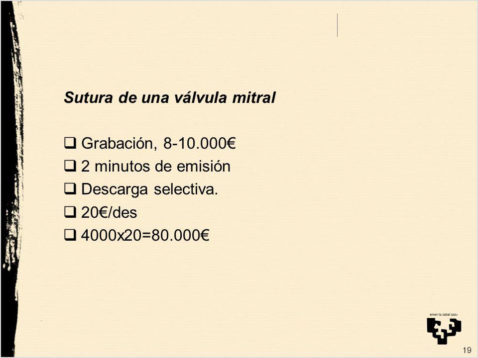 Sutura de una válvula mitral Grabación, 8-10.000 2 minutos de emisión Descarga selectiva.