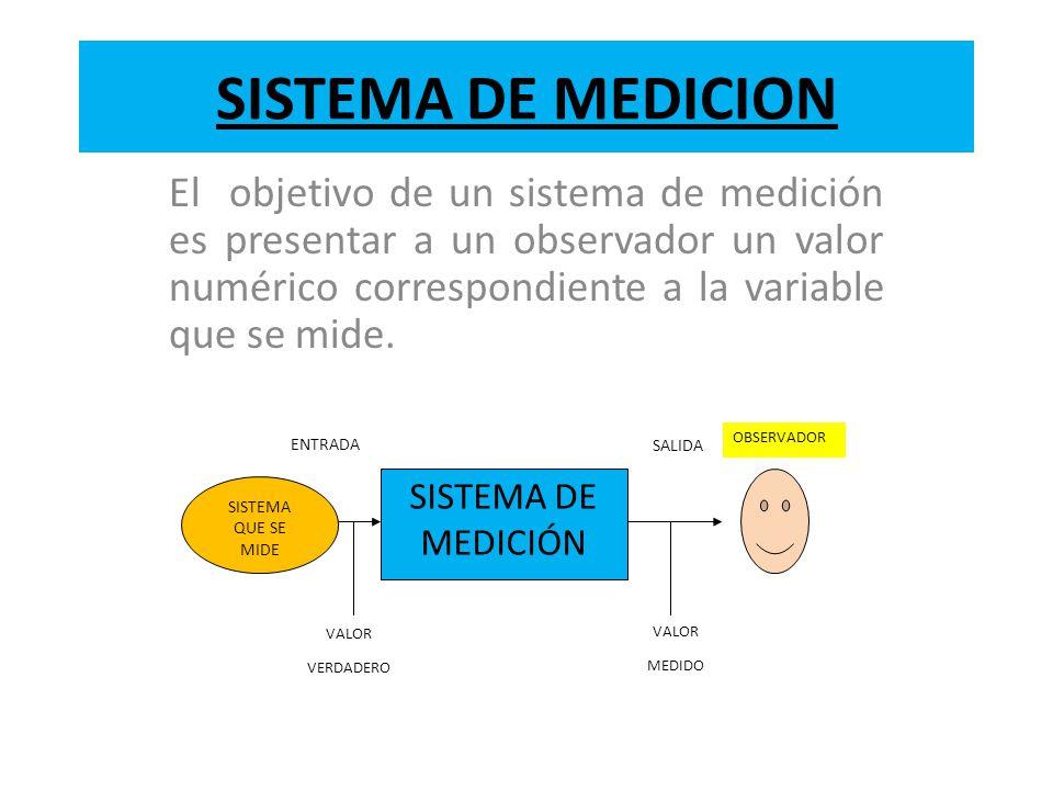 SISTEMA DE MEDICION El objetivo de un sistema de medición es presentar a un observador un valor numérico correspondiente a la variable que se mide. SI