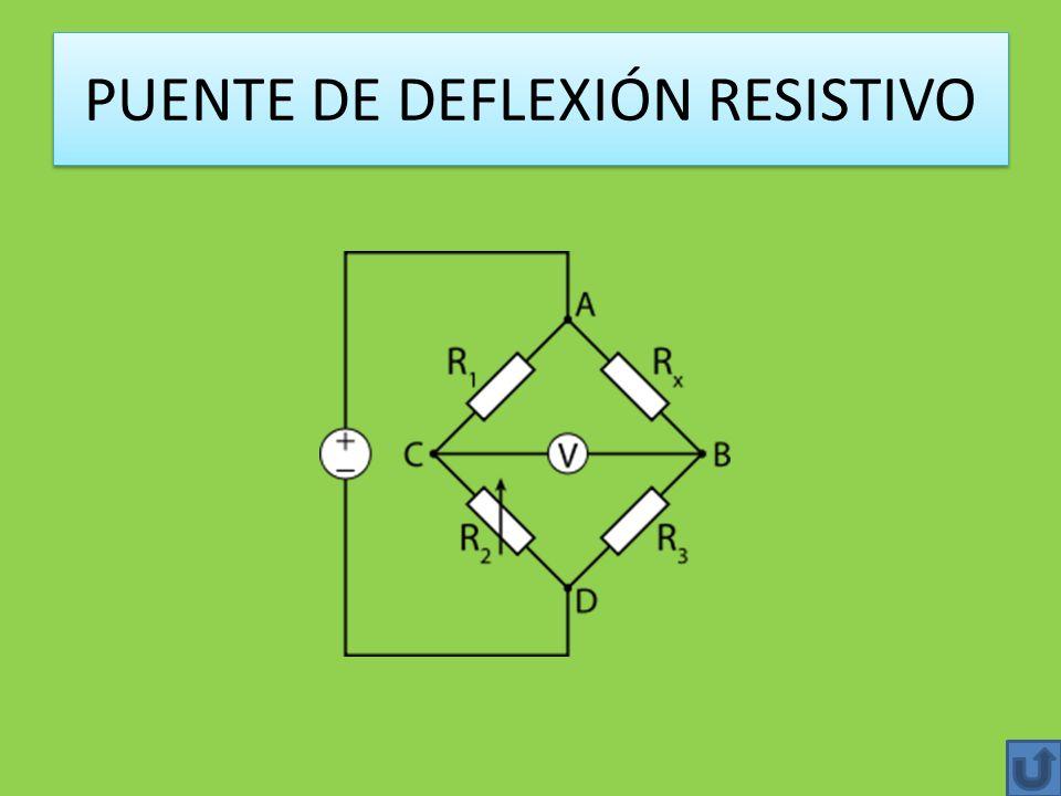 PUENTE DE DEFLEXIÓN RESISTIVO