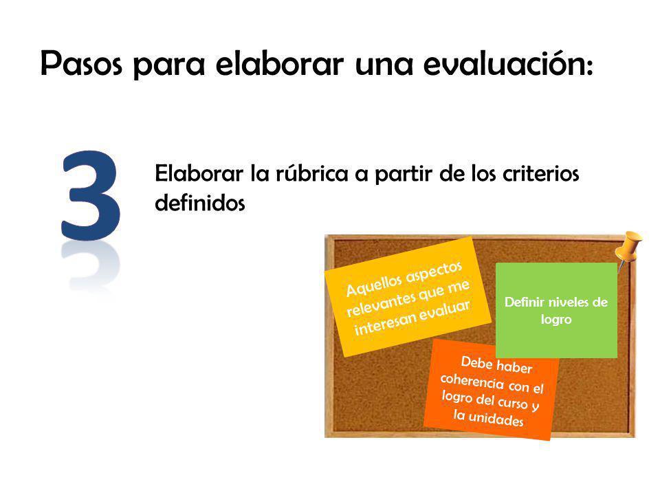 Pasos para elaborar una evaluación: Elaborar la rúbrica a partir de los criterios definidos Aquellos aspectos relevantes que me interesan evaluar Debe haber coherencia con el logro del curso y la unidades Definir niveles de logro