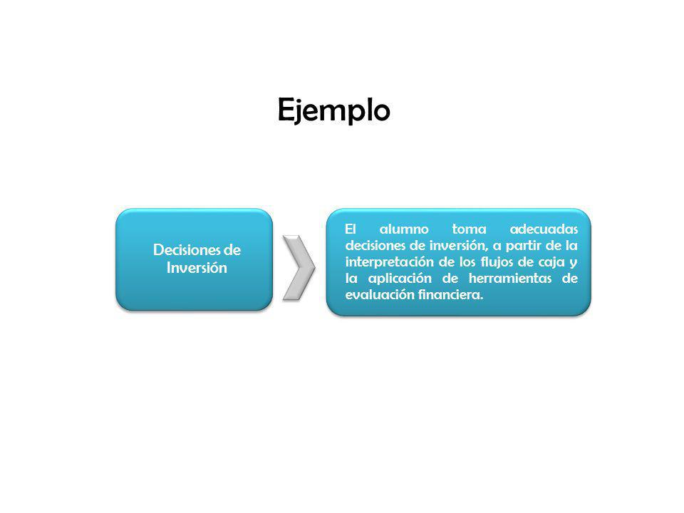El alumno toma adecuadas decisiones de inversión, a partir de la interpretación de los flujos de caja y la aplicación de herramientas de evaluación financiera.