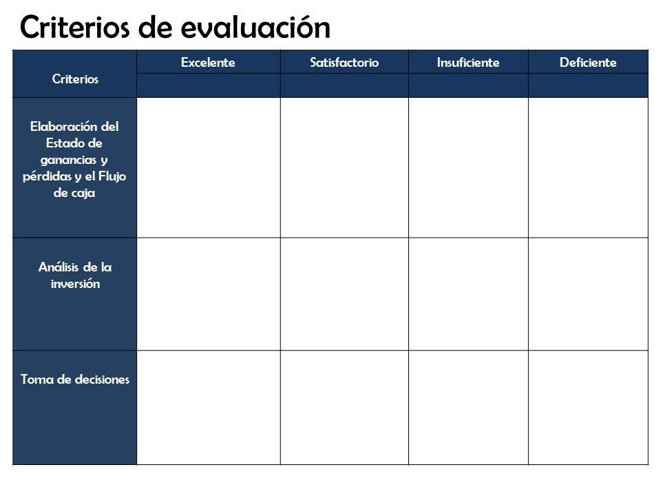 Criterios ExcelenteSatisfactorioInsuficienteDeficiente Elaboración del Estado de ganancias y pérdidas y el Flujo de caja Análisis de la inversión Toma de decisiones Criterios de evaluación