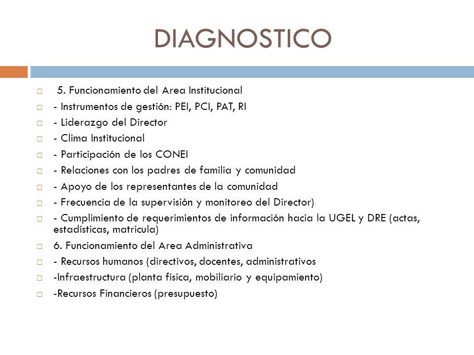 DIAGNOSTICO 5. Funcionamiento del Area Institucional - Instrumentos de gestión: PEI, PCI, PAT, RI - Liderazgo del Director - Clima Institucional - Par