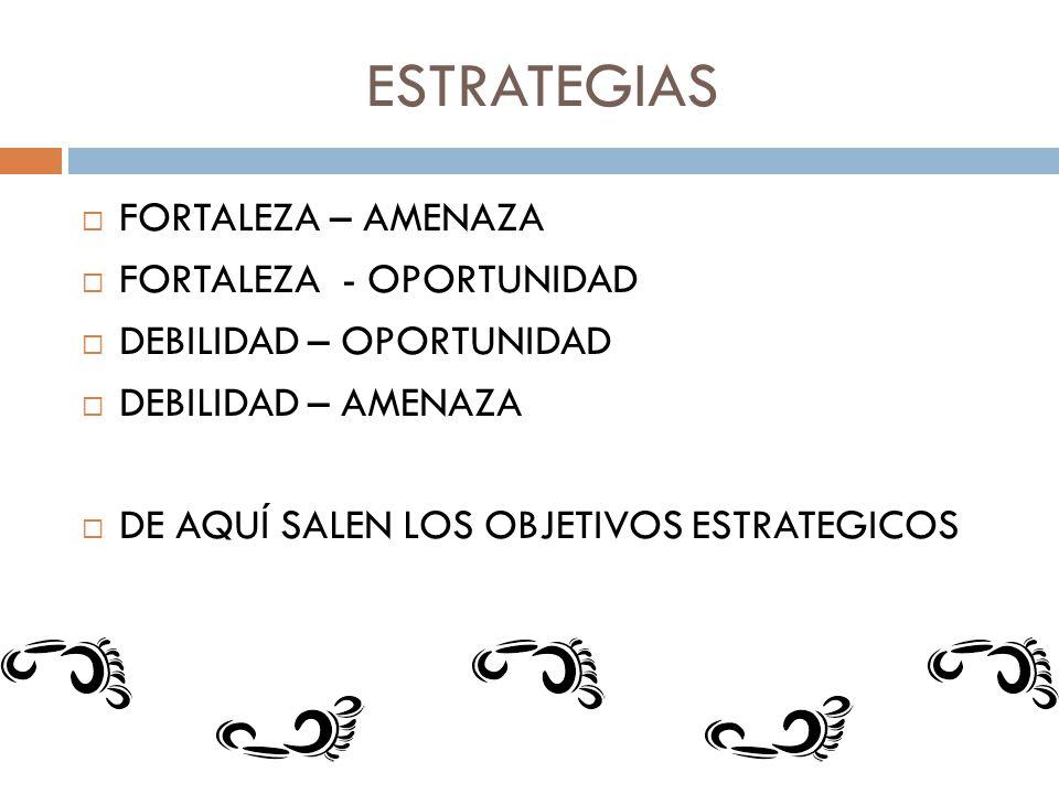 ESTRATEGIAS FORTALEZA – AMENAZA FORTALEZA - OPORTUNIDAD DEBILIDAD – OPORTUNIDAD DEBILIDAD – AMENAZA DE AQUÍ SALEN LOS OBJETIVOS ESTRATEGICOS