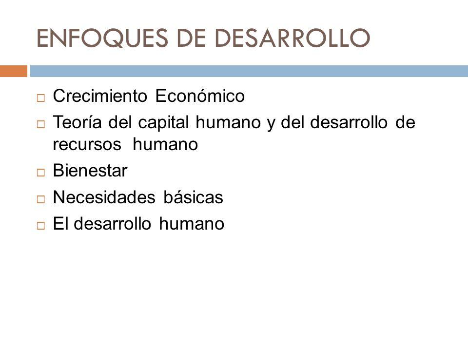 ENFOQUES DE DESARROLLO Crecimiento Económico Teoría del capital humano y del desarrollo de recursos humano Bienestar Necesidades básicas El desarrollo