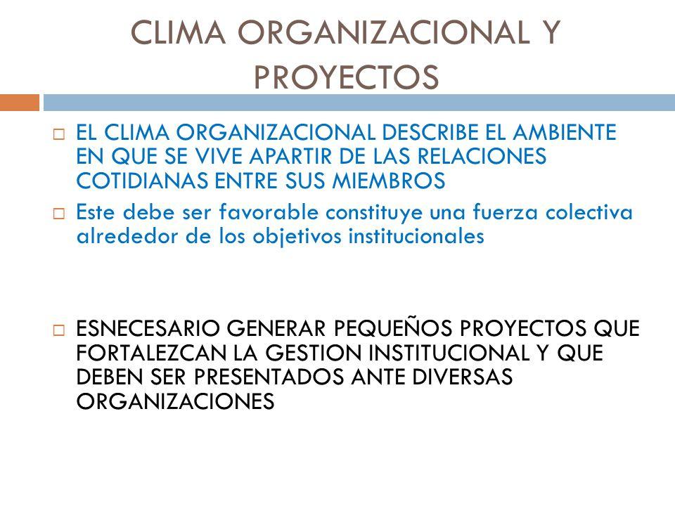 CLIMA ORGANIZACIONAL Y PROYECTOS EL CLIMA ORGANIZACIONAL DESCRIBE EL AMBIENTE EN QUE SE VIVE APARTIR DE LAS RELACIONES COTIDIANAS ENTRE SUS MIEMBROS E