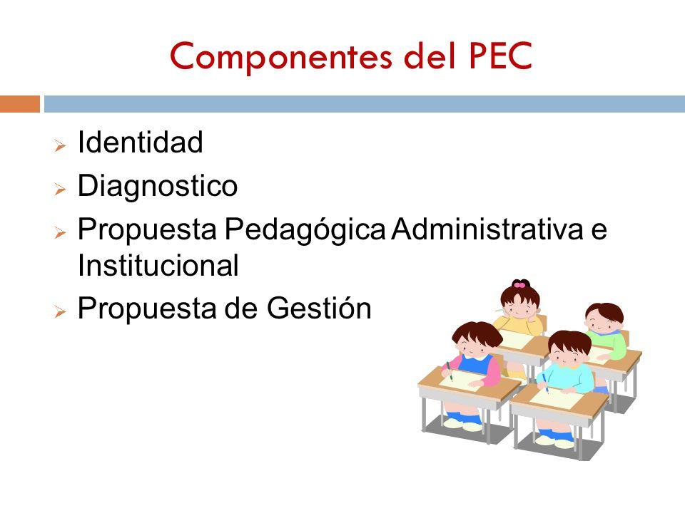 Componentes del PEC Identidad Diagnostico Propuesta Pedagógica Administrativa e Institucional Propuesta de Gestión