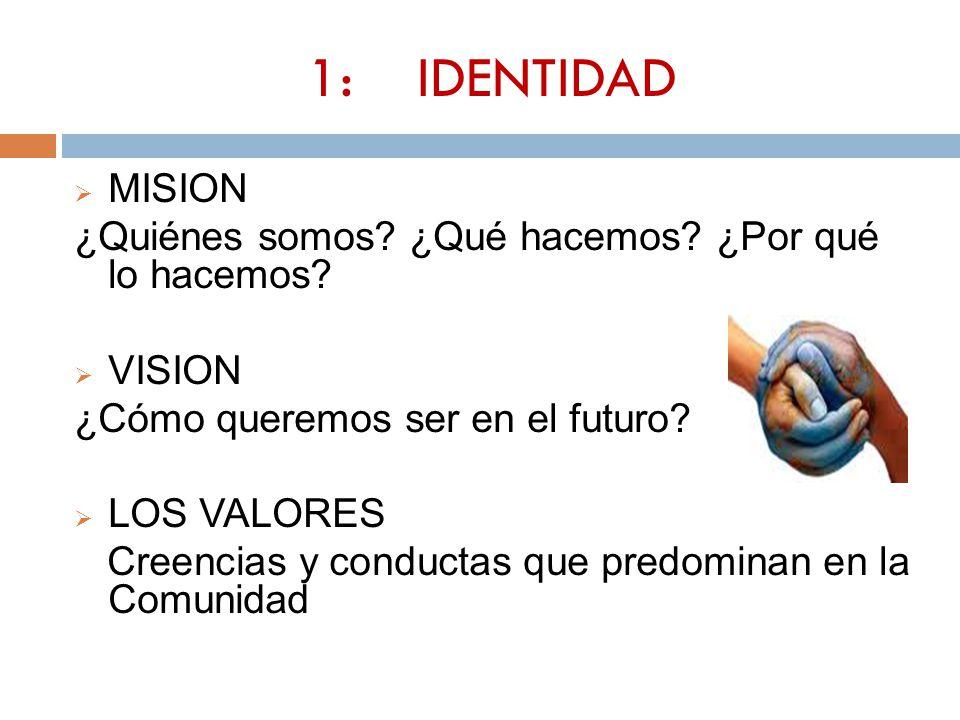 1: IDENTIDAD MISION ¿Quiénes somos? ¿Qué hacemos? ¿Por qué lo hacemos? VISION ¿Cómo queremos ser en el futuro? LOS VALORES Creencias y conductas que p