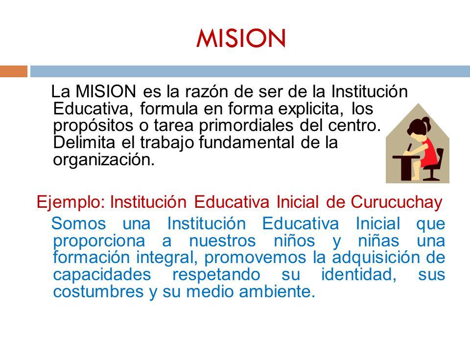 MISION La MISION es la razón de ser de la Institución Educativa, formula en forma explicita, los propósitos o tarea primordiales del centro. Delimita