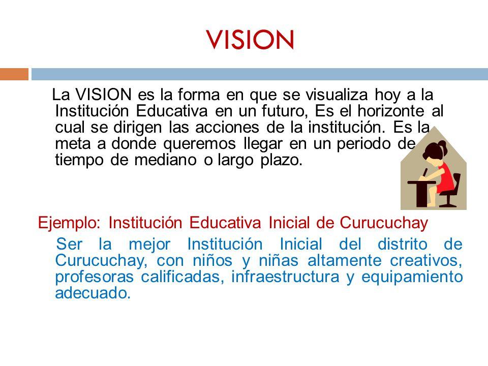 VISION La VISION es la forma en que se visualiza hoy a la Institución Educativa en un futuro, Es el horizonte al cual se dirigen las acciones de la in