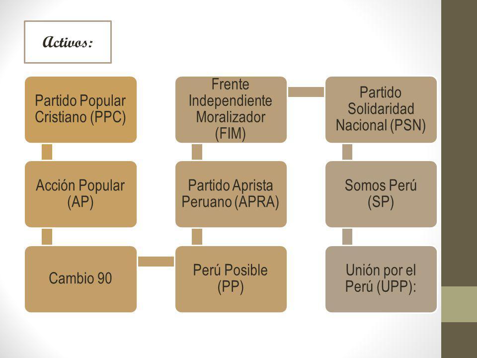 Partido Popular Cristiano (PPC) Acción Popular (AP) Cambio 90 Perú Posible (PP) Partido Aprista Peruano (APRA) Frente Independiente Moralizador (FIM) Partido Solidaridad Nacional (PSN) Somos Perú (SP) Unión por el Perú (UPP): Activos: