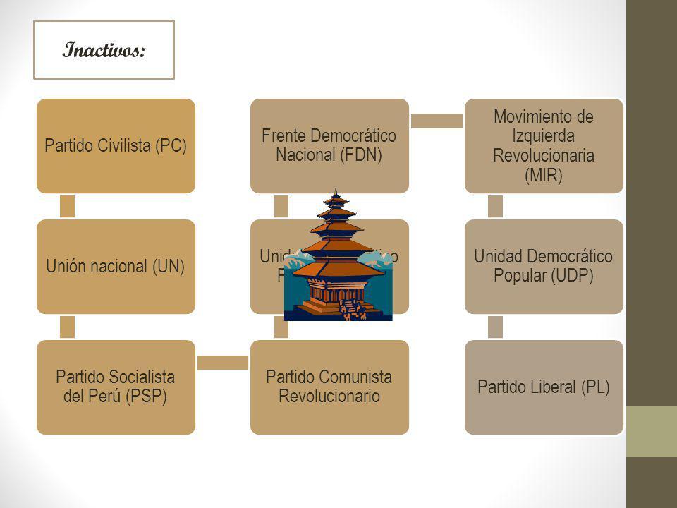 Partido Civilista (PC)Unión nacional (UN) Partido Socialista del Perú (PSP) Partido Comunista Revolucionario Unidad Democrático Popular (UDP), Frente Democrático Nacional (FDN) Movimiento de Izquierda Revolucionaria (MIR) Unidad Democrático Popular (UDP) Partido Liberal (PL) Inactivos:
