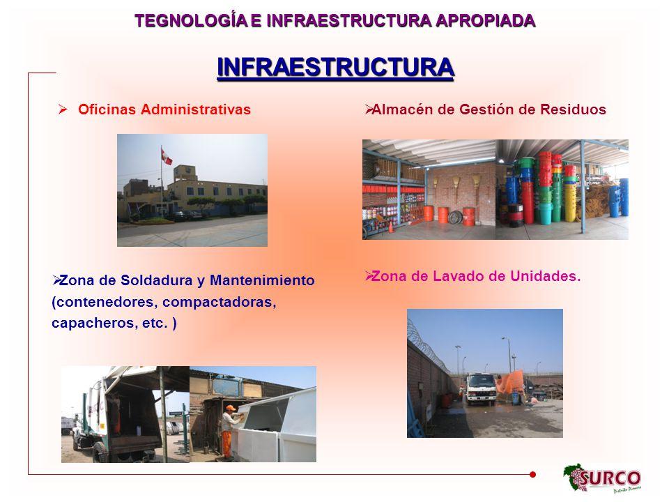 INFRAESTRUCTURA Oficinas Administrativas Almacén de Gestión de Residuos Zona de Soldadura y Mantenimiento (contenedores, compactadoras, capacheros, etc.
