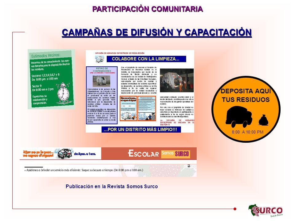CAMPAÑAS DE DIFUSIÓN Y CAPACITACIÓN PARTICIPACIÓN COMUNITARIA Publicación en la Revista Somos Surco DEPOSITA AQUÍ TUS RESIDUOS 8:00 A 10:00 PM
