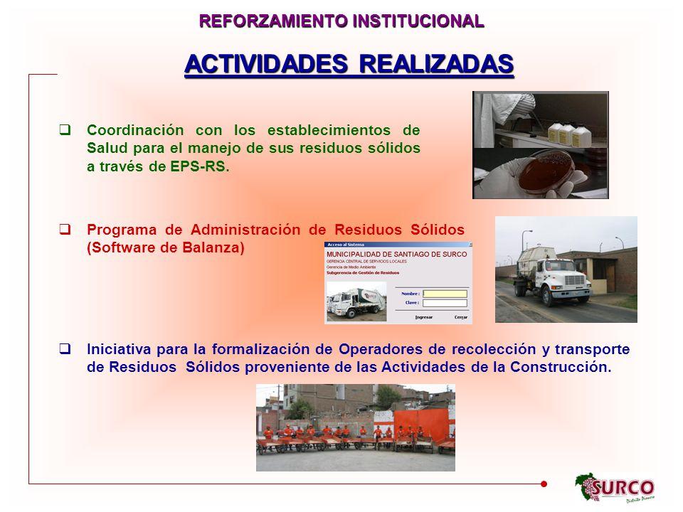 ACTIVIDADES REALIZADAS REFORZAMIENTO INSTITUCIONAL Coordinación con los establecimientos de Salud para el manejo de sus residuos sólidos a través de EPS-RS.