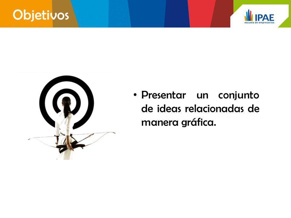 Objetivos Presentar un conjunto de ideas relacionadas de manera gráfica.