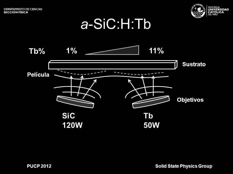 >>0 >>1 >> 2 >> 3 >> 4 >> a-SiC:H:Tb Solid State Physics GroupPUCP 2012 SiC 120W Tb 50W Sustrato Película Objetivos 1%11% Tb%