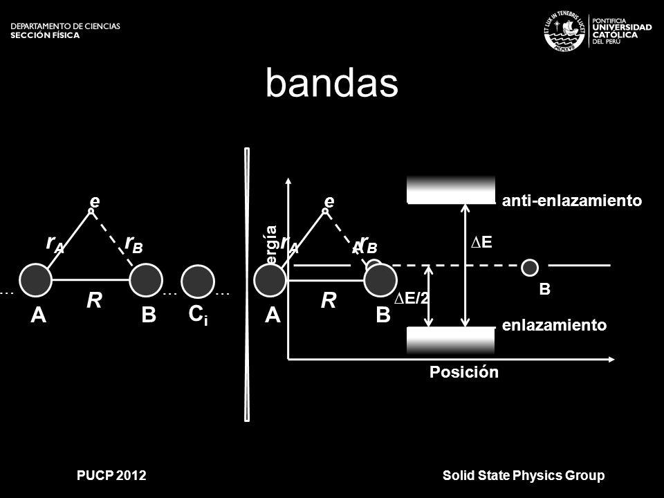 >>0 >>1 >> 2 >> 3 >> 4 >> Solid State Physics GroupPUCP 2012 bandas e rBrB rArA AB R E/2 E A B enlazamiento anti-enlazamiento Posición Energía CiCi … … … e rBrB rArA AB R