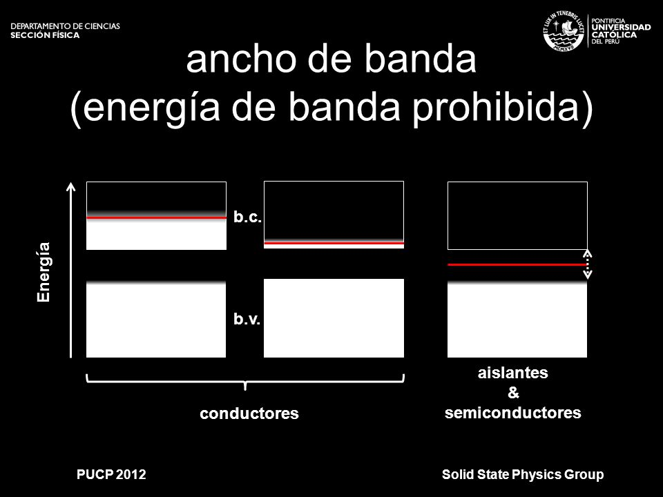 >>0 >>1 >> 2 >> 3 >> 4 >> Solid State Physics GroupPUCP 2012 a-(SiC) 1-x (AlN) x R.
