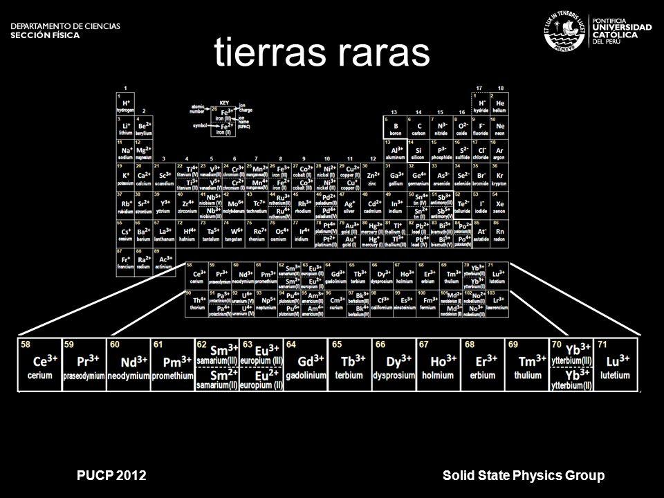 >>0 >>1 >> 2 >> 3 >> 4 >> Solid State Physics GroupPUCP 2012 Foto-luminiscencia (PL) I(λ) exc I(λ) PL Energía de excitación Muestra Señal defectos Tiempo de vida de portadores de carga (TRPL) Impurezas e-e- b.c.