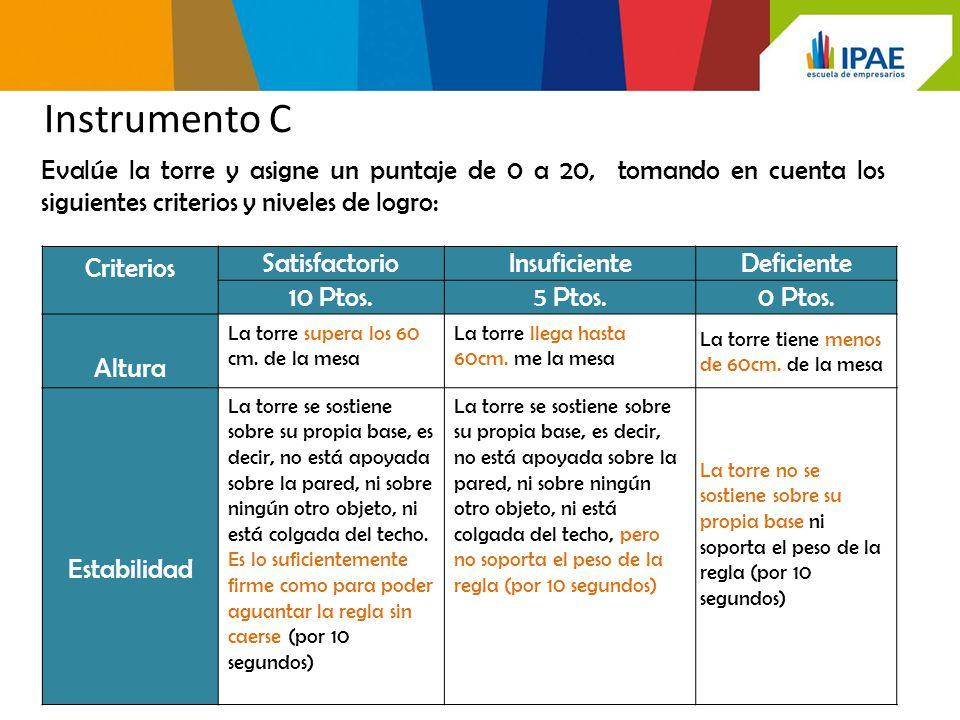 Instrumento C Criterios SatisfactorioInsuficienteDeficiente 10 Ptos.5 Ptos.0 Ptos.