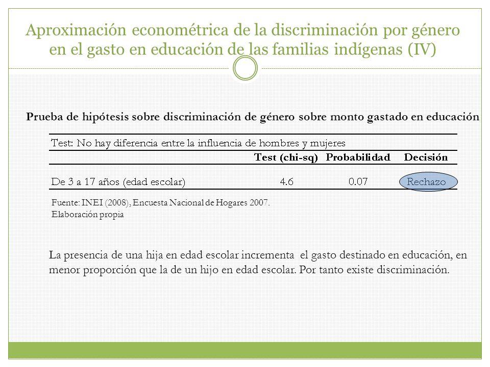 Prueba de hipótesis sobre discriminación de género sobre monto gastado en educación Fuente: INEI (2008), Encuesta Nacional de Hogares 2007. Elaboració