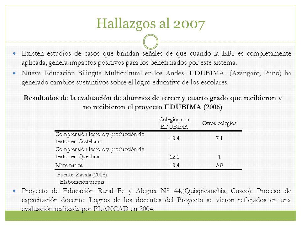 Hallazgos al 2007 Existen estudios de casos que brindan señales de que cuando la EBI es completamente aplicada, genera impactos positivos para los ben