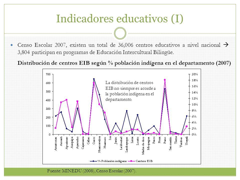 Indicadores educativos (I) Censo Escolar 2007, existen un total de 36,006 centros educativos a nivel nacional 3,804 participan en programas de Educaci