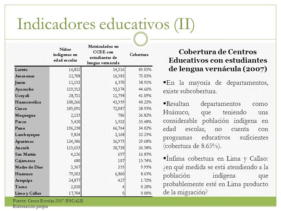 Cobertura de Centros Educativos con estudiantes de lengua vernácula (2007) En la mayoría de departamentos, existe subcobertura. Resaltan departamentos