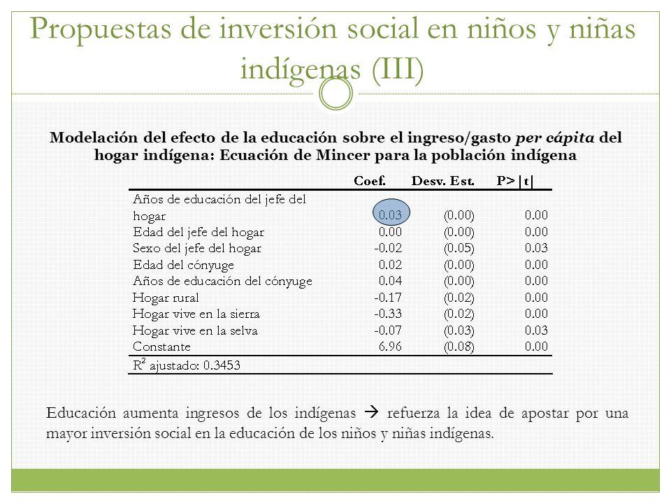Modelación del efecto de la educación sobre el ingreso/gasto per cápita del hogar indígena: Ecuación de Mincer para la población indígena Educación au