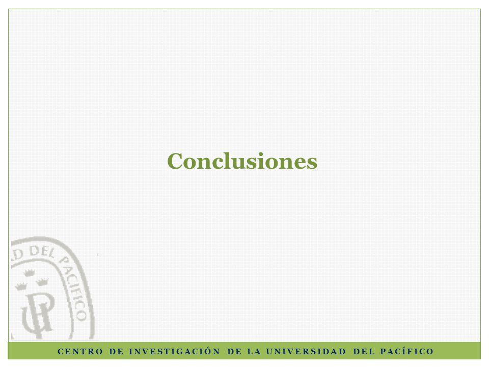 CENTRO DE INVESTIGACIÓN DE LA UNIVERSIDAD DEL PACÍFICO Conclusiones