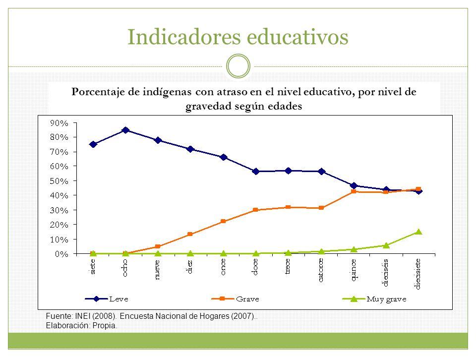 El porcentaje de niños y adolescentes indígenas con nivel educativo adecuado de tiende a decrecer al aumentar la edad. Mientras que para el grupo de n