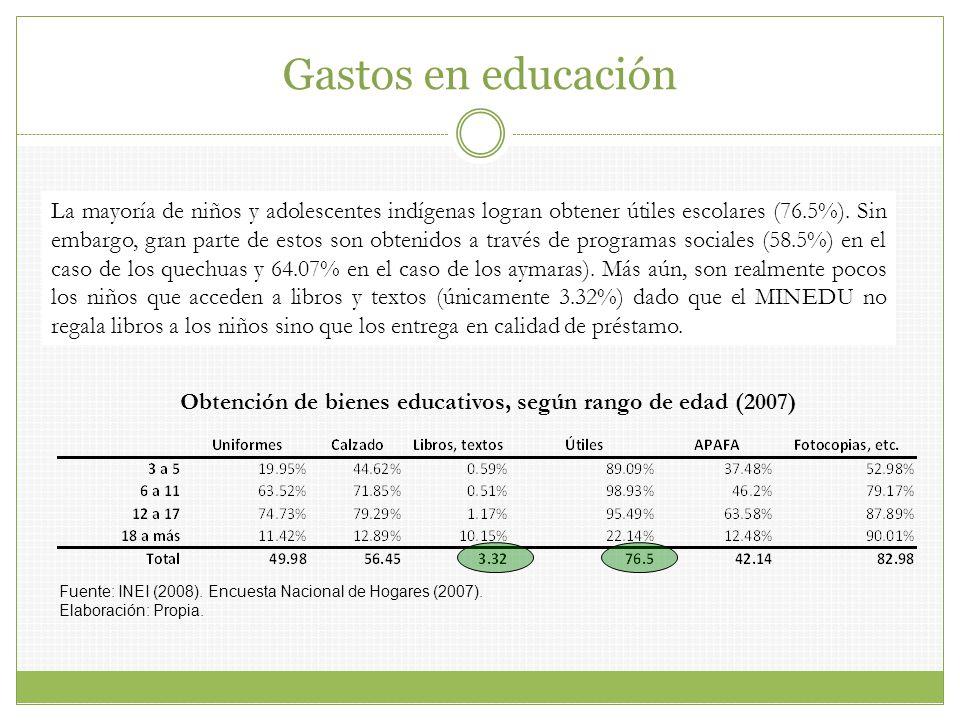 La mayoría de niños y adolescentes indígenas logran obtener útiles escolares (76.5%). Sin embargo, gran parte de estos son obtenidos a través de progr