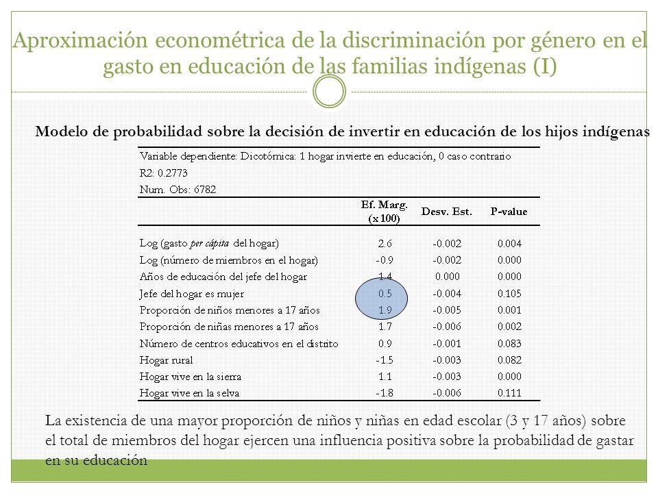 Modelo de probabilidad sobre la decisión de invertir en educación de los hijos indígenas La existencia de una mayor proporción de niños y niñas en eda