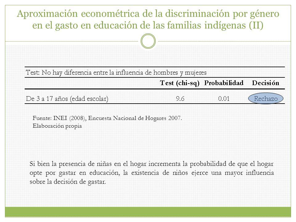 Monto anual gastado por la familia indígena en bienes educativos, según género, condición de pobreza y nivel educativo adecuado (2007) Fuente: INEI (2008).