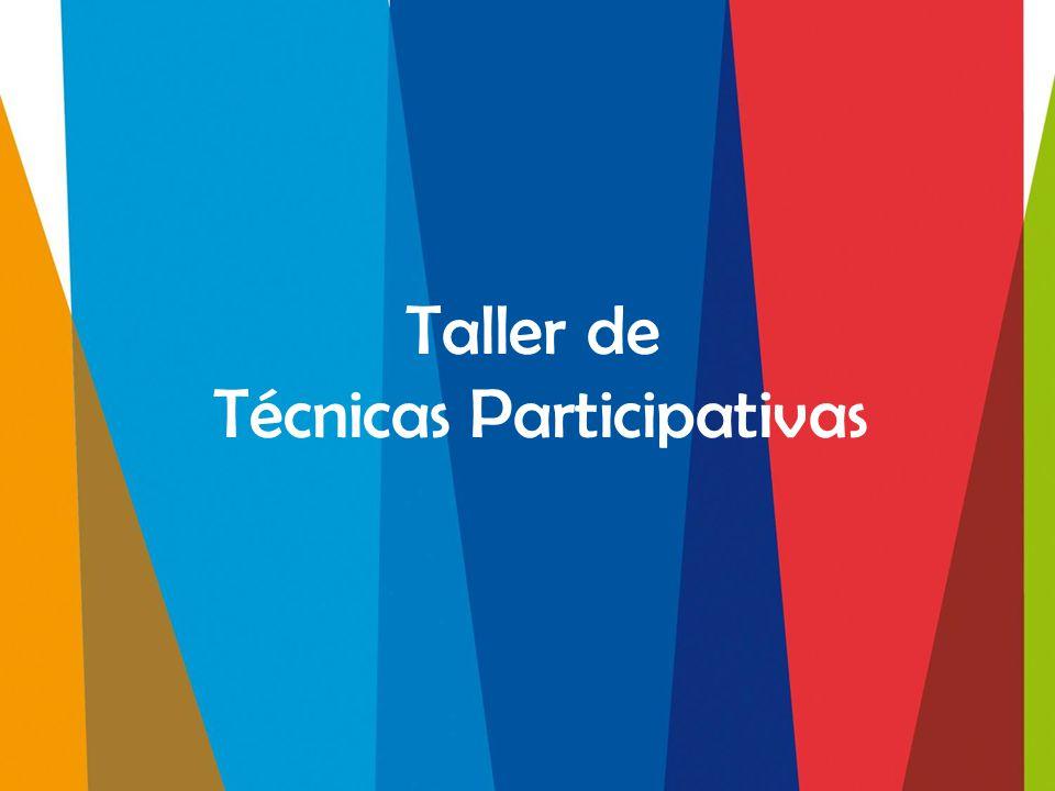 Logro del taller Al terminar el taller, el facilitador aplica tres técnicas participativas: el diálogo didáctico, el video crítico y el ejercicio estructurado, siguiendo pautas para potencializar la participación de los estudiantes.