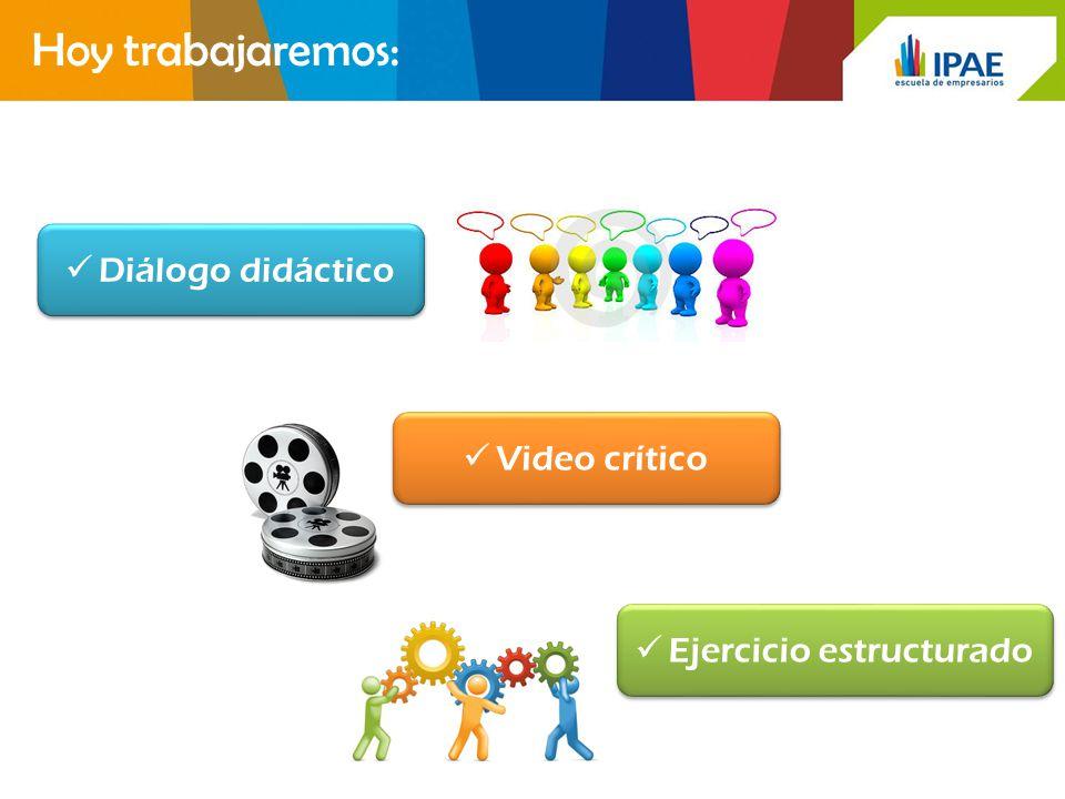 Diálogo didáctico Hoy trabajaremos: Video crítico Ejercicio estructurado