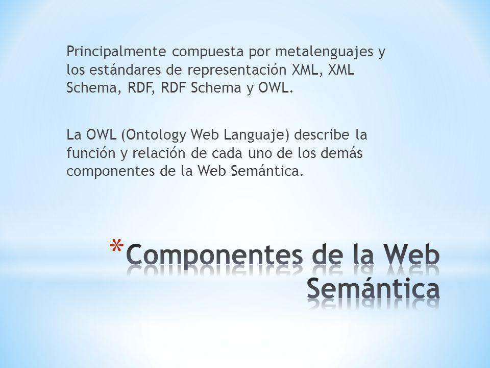 Principalmente compuesta por metalenguajes y los estándares de representación XML, XML Schema, RDF, RDF Schema y OWL.