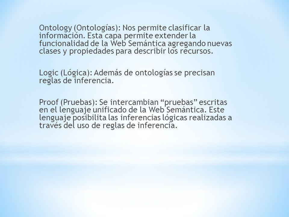 Ontology (Ontologías): Nos permite clasificar la información.
