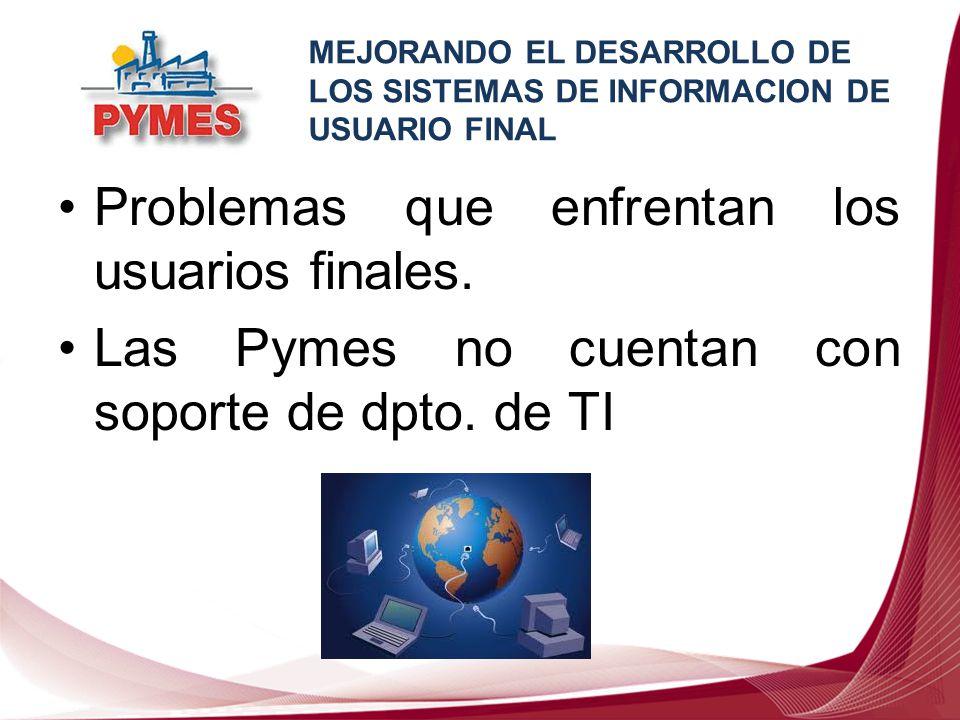 Problemas que enfrentan los usuarios finales. Las Pymes no cuentan con soporte de dpto. de TI MEJORANDO EL DESARROLLO DE LOS SISTEMAS DE INFORMACION D