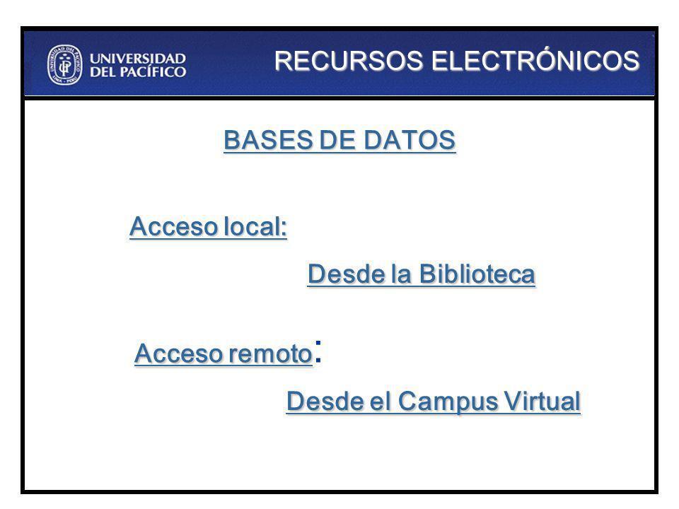 BASES DE DATOS Desde la Biblioteca Acceso remoto Acceso remoto : Acceso local: Desde el Campus Virtual RECURSOS ELECTRÓNICOS