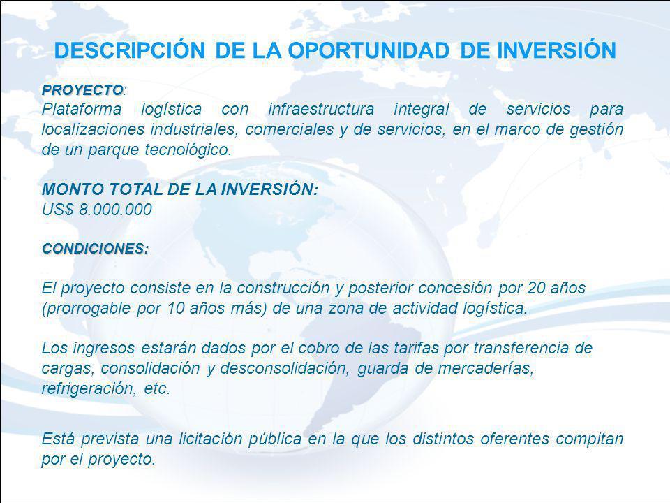 DESCRIPCIÓN DE LA OPORTUNIDAD DE INVERSIÓN PROYECTO PROYECTO: Plataforma logística con infraestructura integral de servicios para localizaciones indus