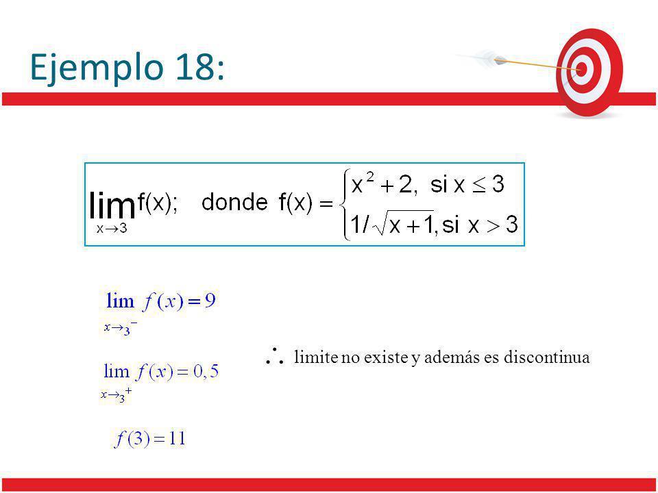 Ejemplo 18: limite no existe y además es discontinua