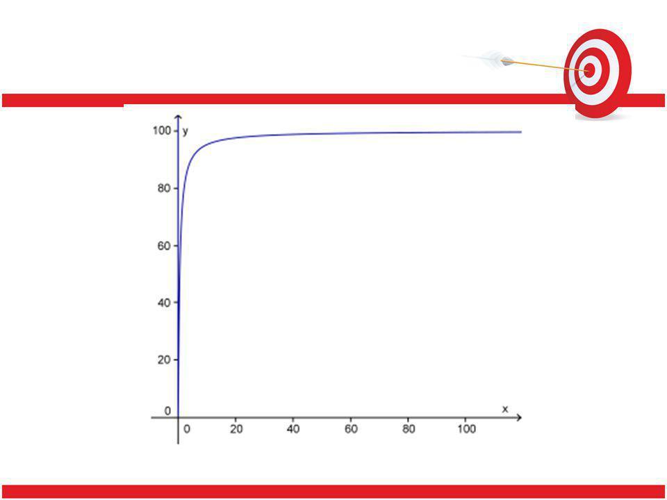 Si f(x)= x 3,calcular: