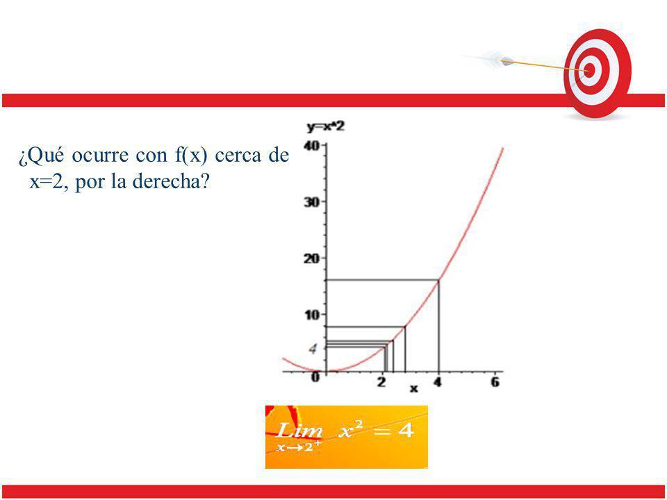 ¿Qué ocurre con f(x) cerca de x=2, por la derecha?