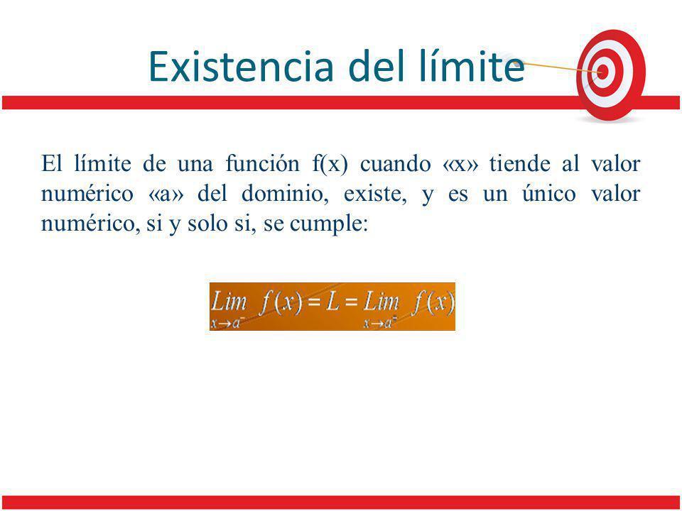Existencia del límite El límite de una función f(x) cuando «x» tiende al valor numérico «a» del dominio, existe, y es un único valor numérico, si y solo si, se cumple: