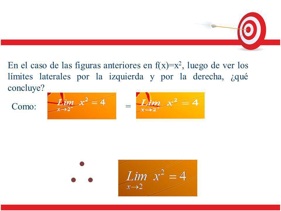 En el caso de las figuras anteriores en f(x)=x 2, luego de ver los límites laterales por la izquierda y por la derecha, ¿qué concluye.