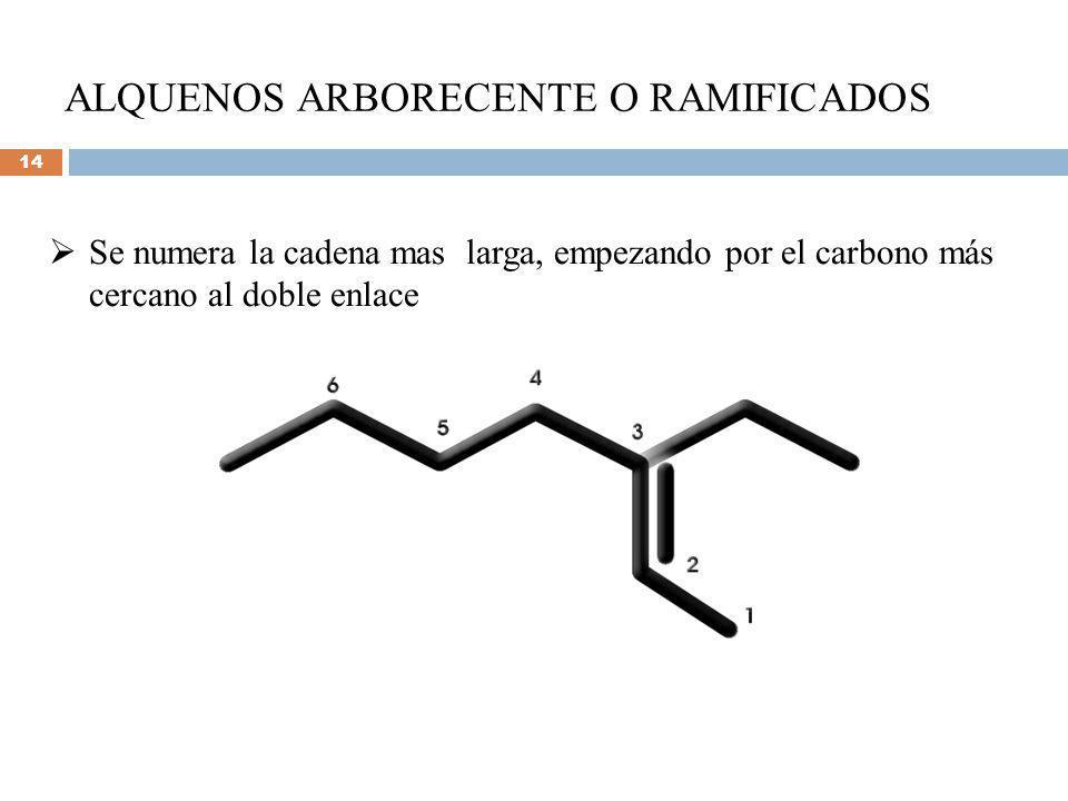 ALQUENOS ARBORECENTE O RAMIFICADOS Se numera la cadena mas larga, empezando por el carbono más cercano al doble enlace 14