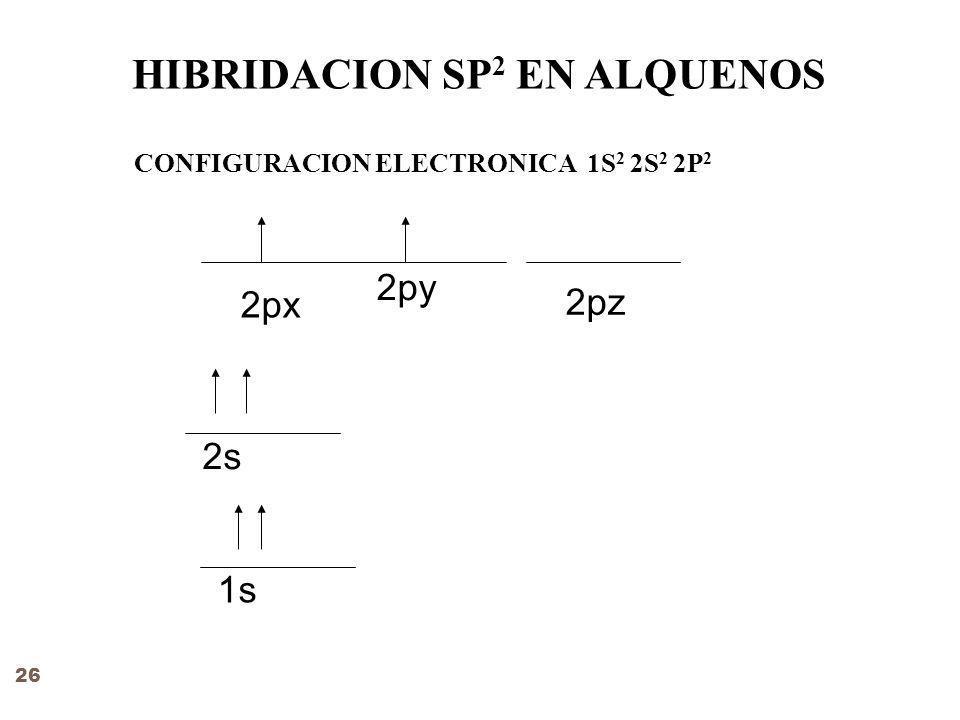 2s 2px 2py 2pz 1s HIBRIDACION SP 2 EN ALQUENOS CONFIGURACION ELECTRONICA 1S 2 2S 2 2P 2 26