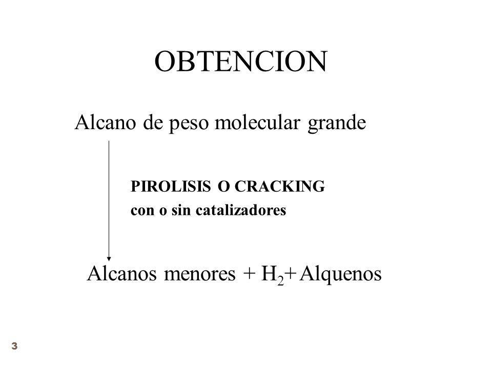 PIROLISIS O CRACKING con o sin catalizadores Alcanos menores + H 2 + Alquenos Alcano de peso molecular grande OBTENCION 3
